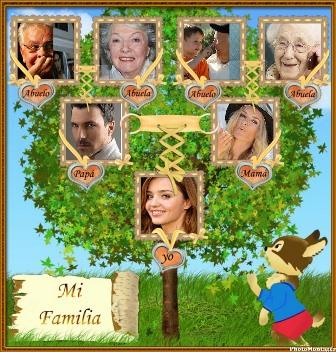 editar fotos en arbol genealogico